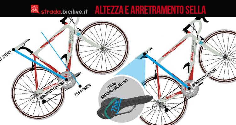 altezza_arretramento_sella_bici