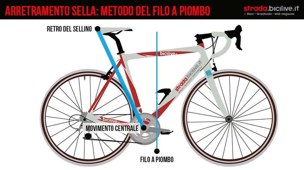 arretramento_sella_bici
