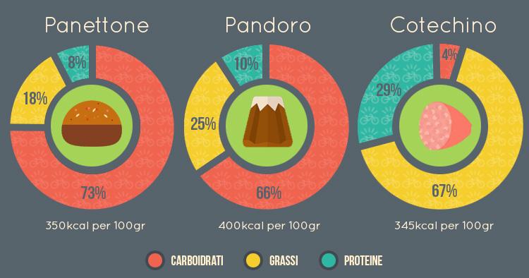 calorie_alimenti
