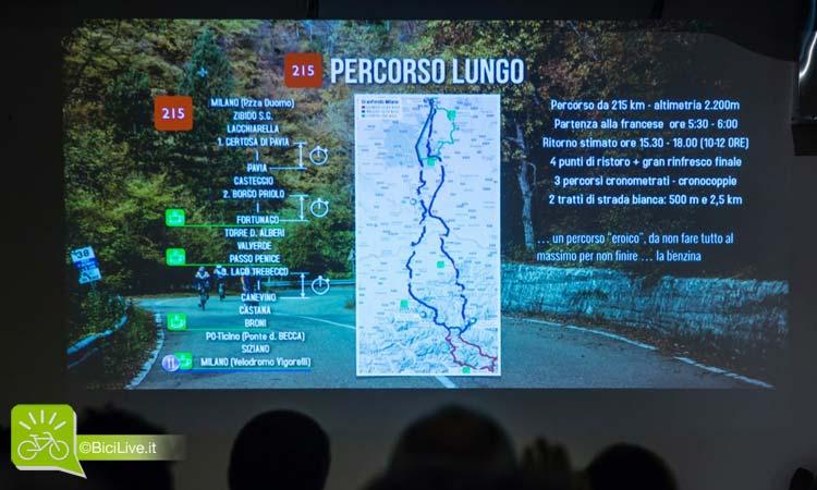 Granfondo-Milano-UpCycle-2016-roma-eroica-presentazione-lungo.jpg