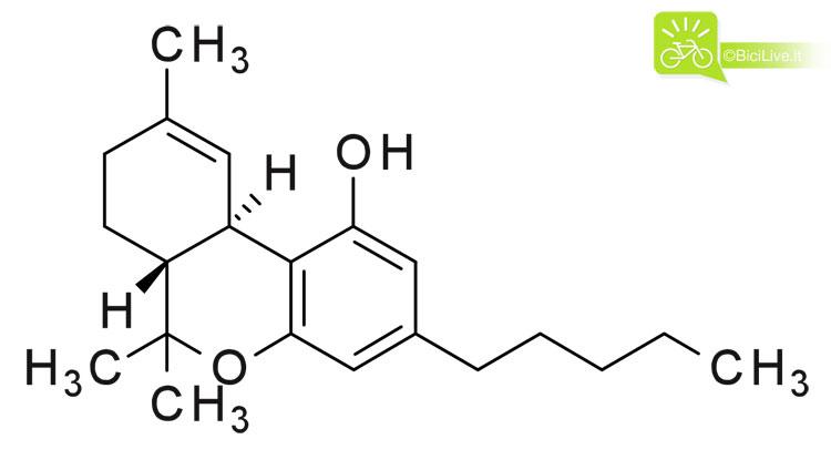 La struttura della molecola del THC
