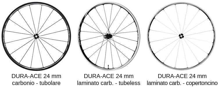 Tre cerchi della gamma Acceleration da 24mm di Shimano