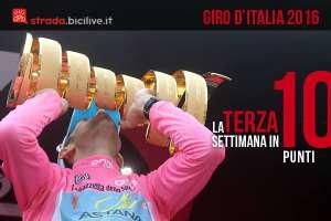 commento alla vittoria di Nibali al Giro d'Italia 2016
