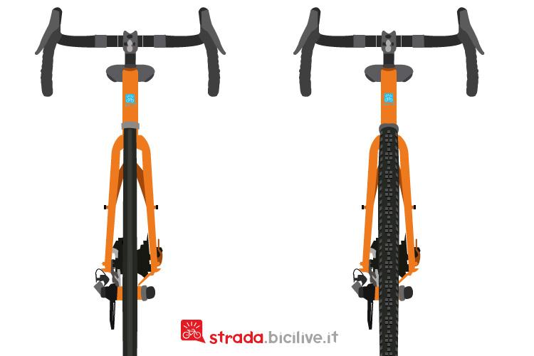 confronto ruote bici gravel
