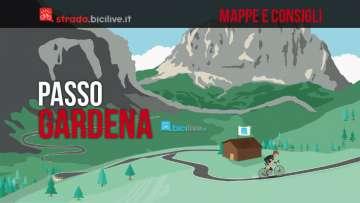 illustrazione della strada che un ciclista percorre per andare da Selva al passo Gardena