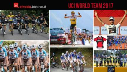 squadre-uci-world-team-2017