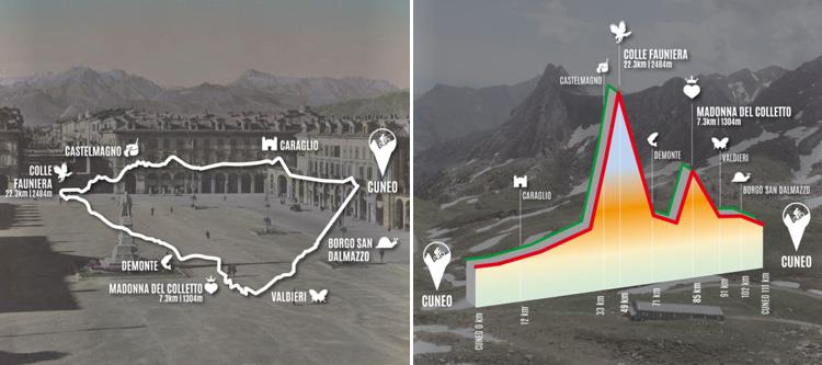 percorso e altimetria della mediofondo