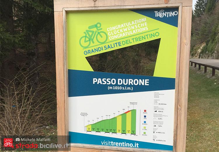 indicazioni sulla salita in bicicletta del passo Duron