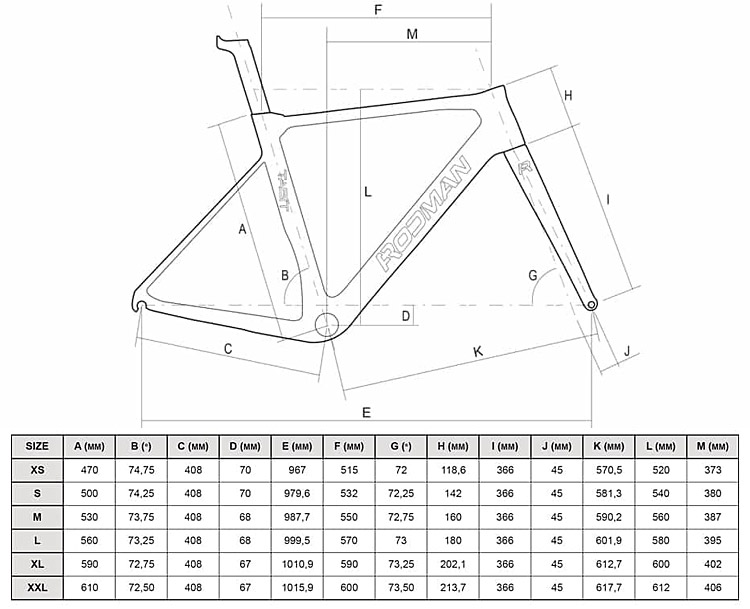geometrie del telaio della Rodman Tabit