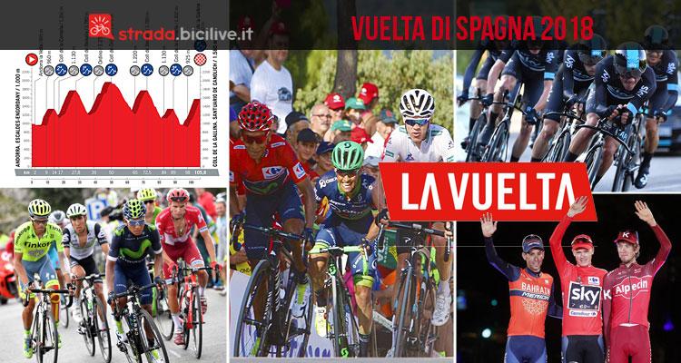 collage di foto dei protagonisti della Vuelta di Spagna