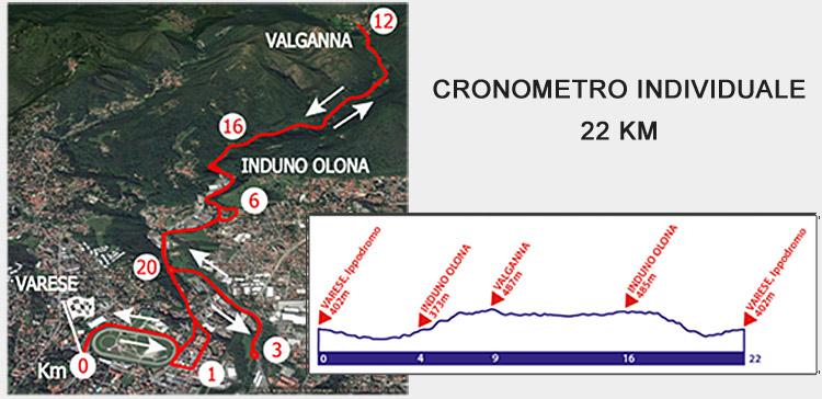 altimetria della cronometro individuale della GF