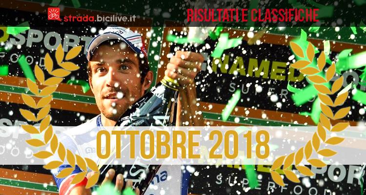 Pinot vincitore del Lombardia 2018 e di altre gare