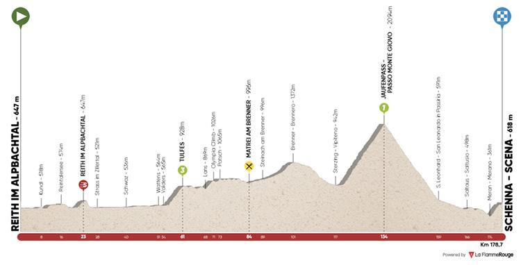Percorso seconda tappa Tour of the Alps 2019