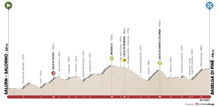 Cartina terza tappa Tour of the Alps 2019