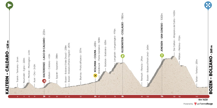 Mappa ultima tappa Tour of the Alps 2019