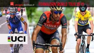 formazioni-world-tour-2019