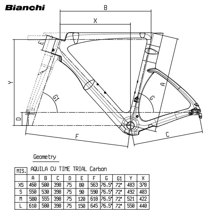 Le geometrie della bici da triathlon Bianchi Aquila CV