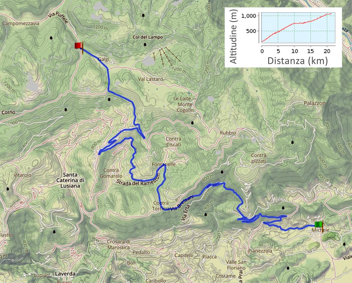 La mappa del percorso da Bassano del Grappa al Passo Stretto