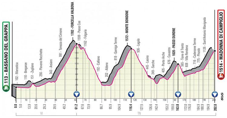 Il Giro d'Italia 2020 tappa 17 Bassano del Grappa-Madonna di Campiglio
