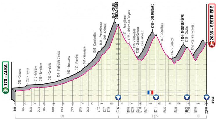 Il Giro d'Italia 2020 tappa 20 Alba-Sestriere