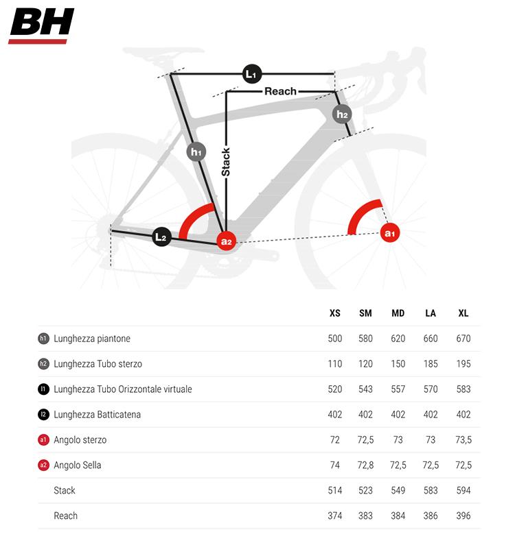 La tabella con le geometrie per le diverse taglie della bicicletta BH G8 Disc 2020