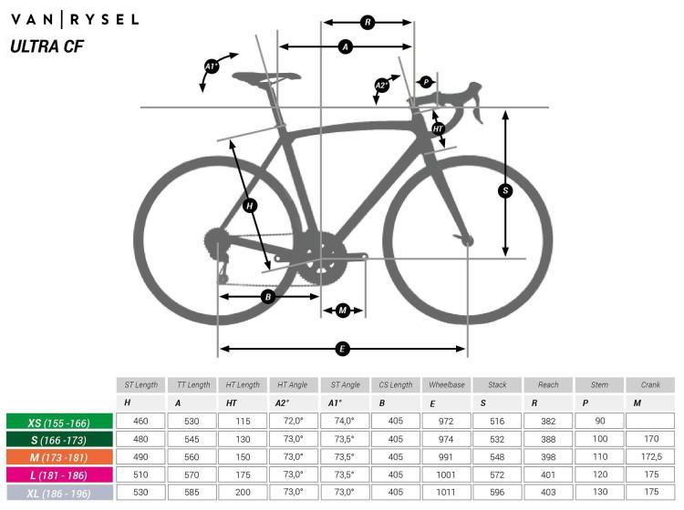 La tabella con le geometrie e le misure della Van Rysel Ultra CF 2020