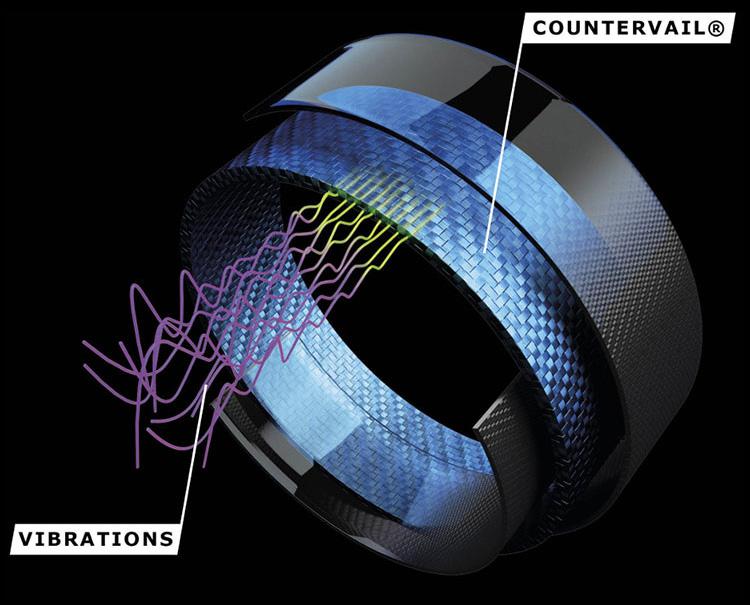 La tecnologia Countervail Vibration Cancelling Composite Technology di Bianchi