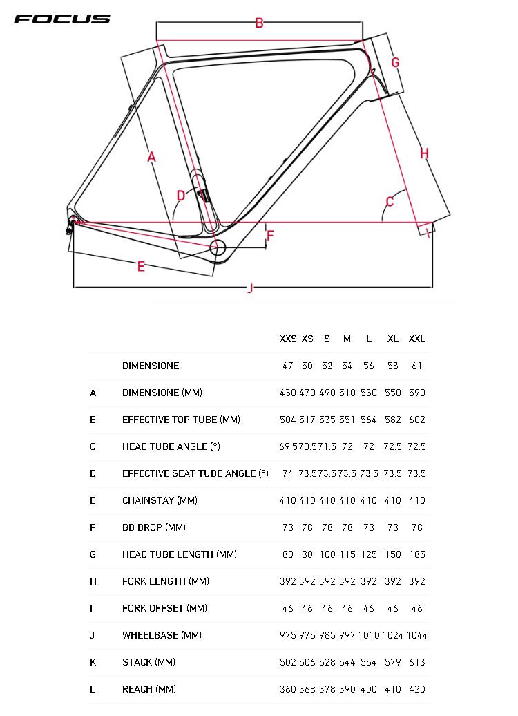 La tabella con le misure e le geometrie delle bici della serie Focus Izalco Max Disc 9.7