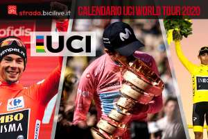 Il calendario UCI World Tour 2020: eventi e date