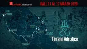 Tirreno-Adriatico 2020: gara a tappe da 11 al 17 marzo