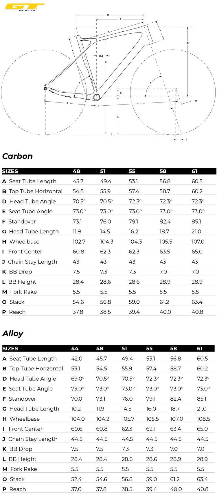 La tabella con le misure e le geometrie delle bici gravel GT Grade 2020