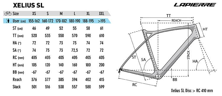 La tabella con le misure e le geometrie della bici da corsa Lapierre Xelius SL 700 Di2 Disc Ultimate 2020
