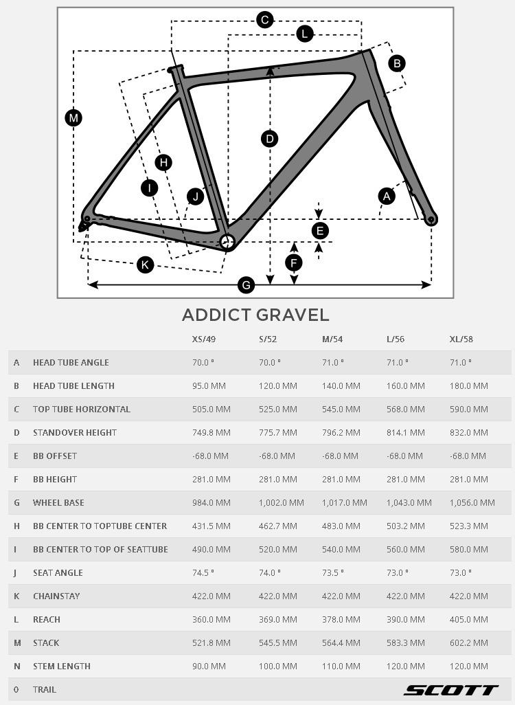 La tabella con le misure e le geometrie della bicicletta 2020 Scott Scott Gravel Addict 20