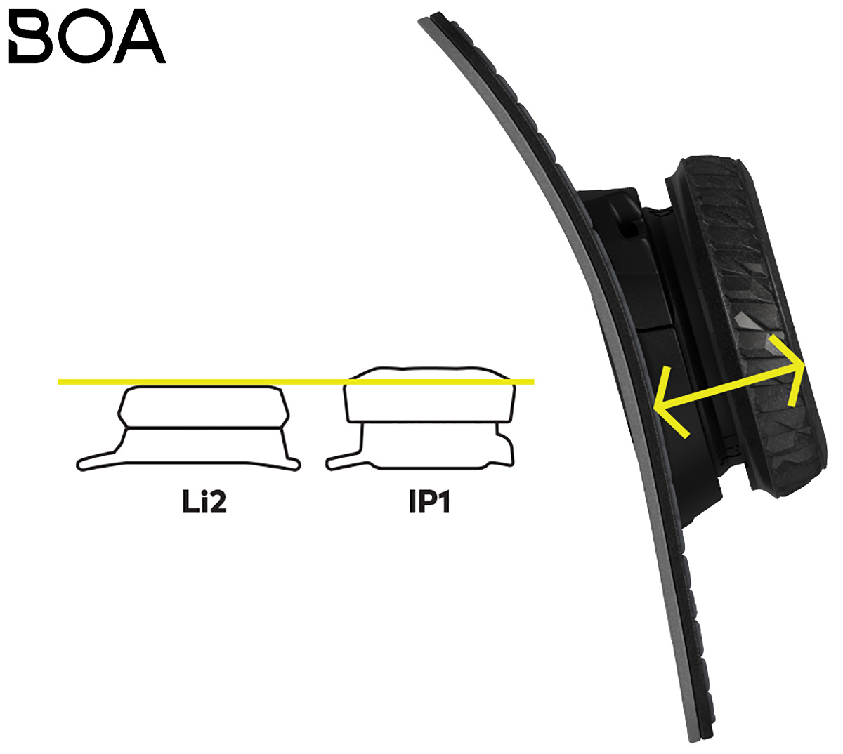 Visione laterale della nuova piattaforma per la chiusura rapida delle scarpe per bici BOA Li2