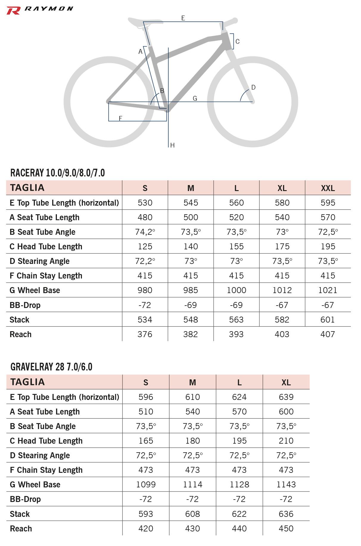 Le tabelle con le misure e le geometrie delle biciclette del catalogo Strada e Gravel 2021 di R Raymon