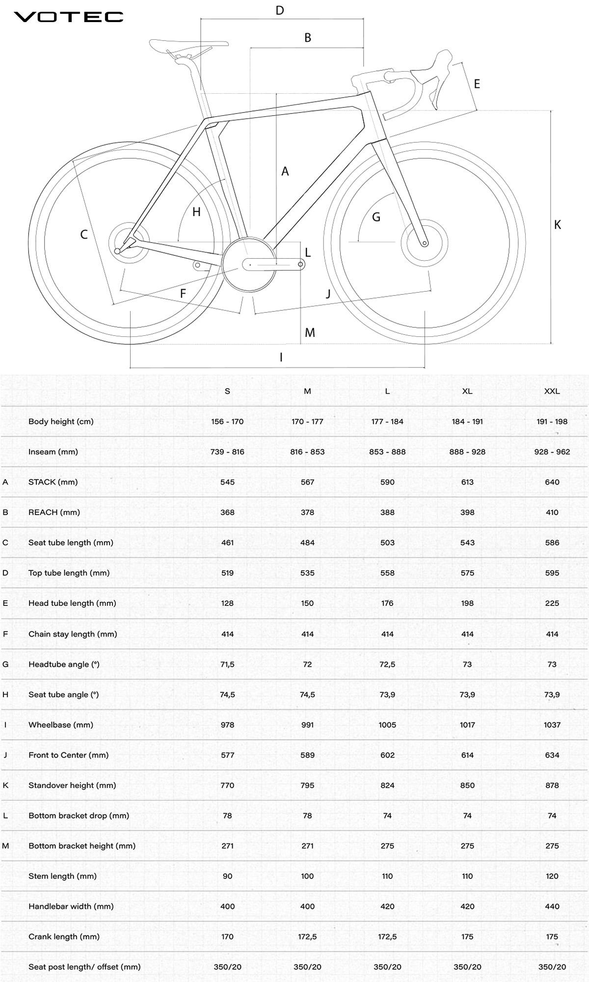 La tabella con le geometrie della nuova bici da strada Votec VRC EVO 2021