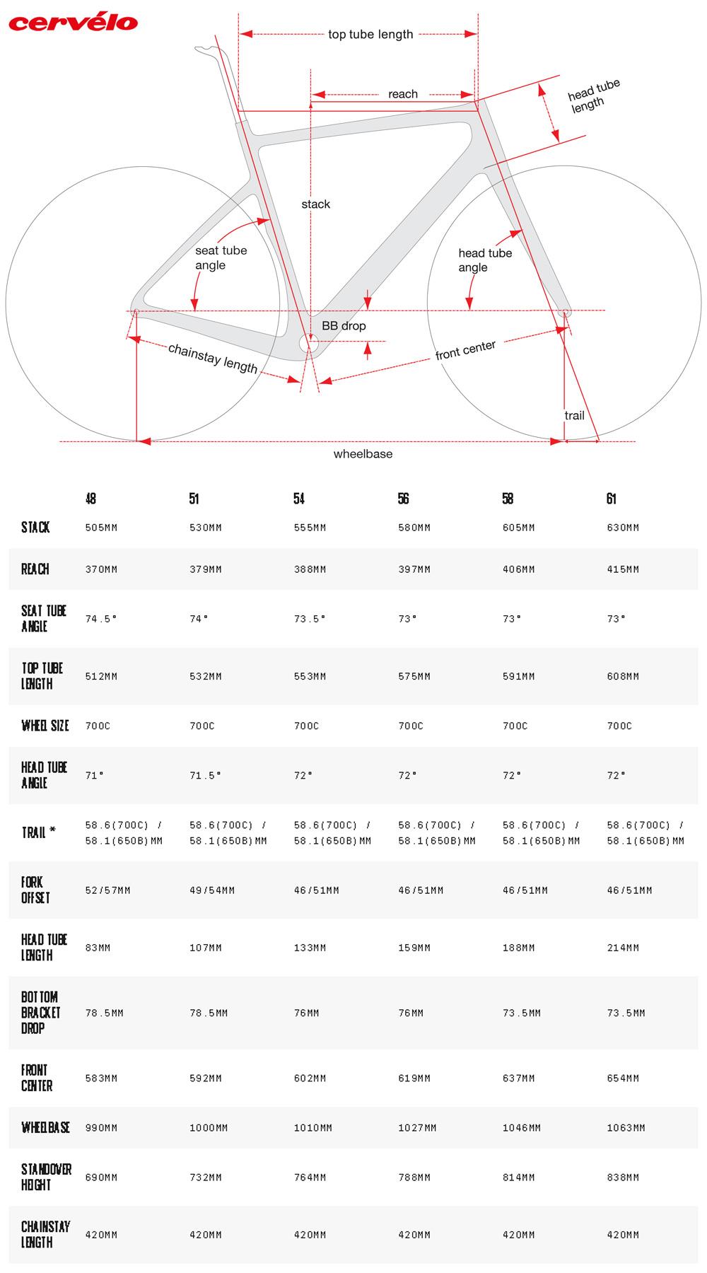 La tabella con le misure e le geometrie della bici gravel Cervélo Aspero 5 2021