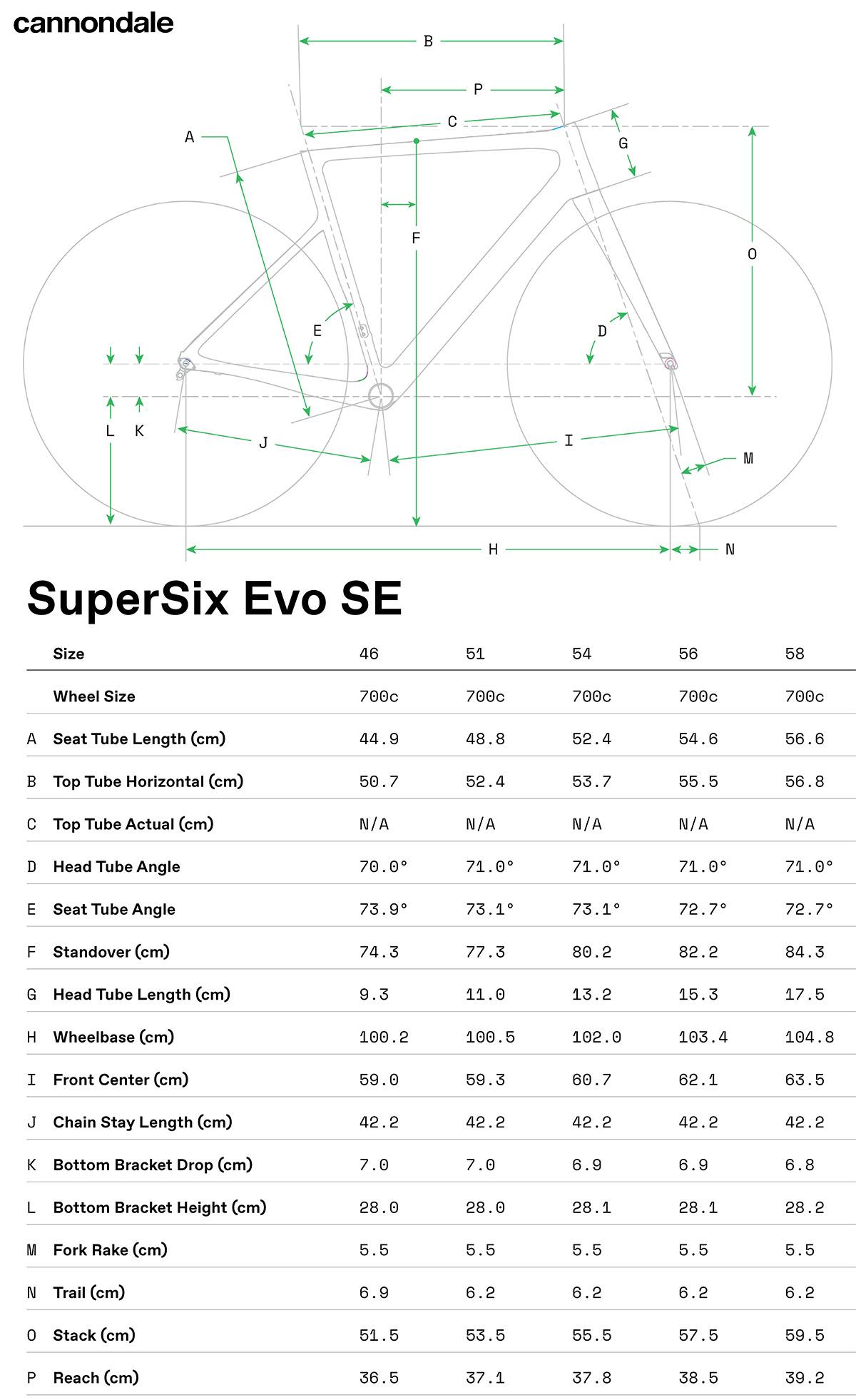 La tabella con le geometrie delle nuove bici gravel Cannondale Supersix Evo CX e SE 2022